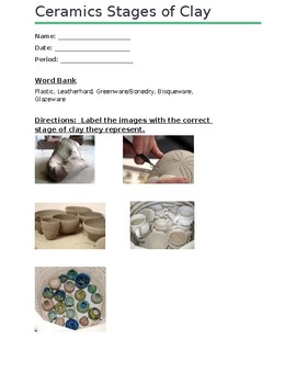 Ceramics Stages of Clay Quiz