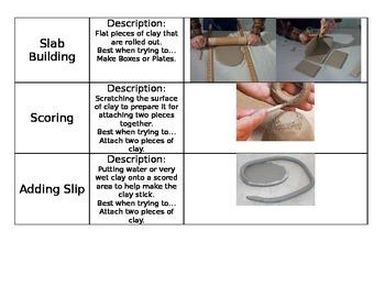Ceramics Techniques