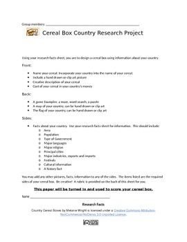 Cereal Box Country Report