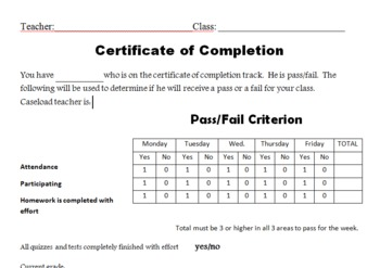 Certificate of Completion Pass/Fail Form