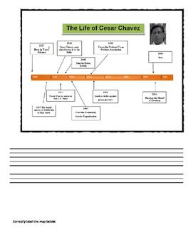 Cesar Chavez Assessment