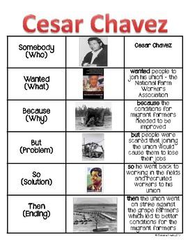 Cesar Chavez Portrait and Anchor Chart Poster - Famous Americans