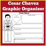Cesar Chavez Poster   Cesar Chavez Biography   Cesar Chavez Activity