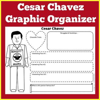 Cesar Chavez Poster | Cesar Chavez Biography | Cesar Chavez Activity