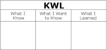 Cesar Chavez: Video - Biography KWL