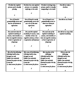 C'est Moi! French 1  Brochure Guidelines With Rubric