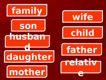 C'est à toi 1 Unité 5 Vocabulary PowerPoint