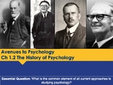 Ch 1.2 The History of Psychology - Avenues to Psychology