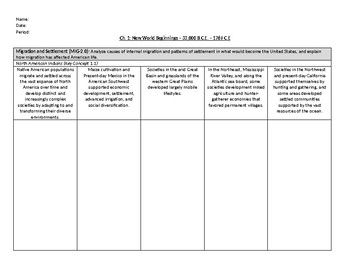 Period 1 (1491-1607) - Key Concepts Outline for APUSH (American Pageant)