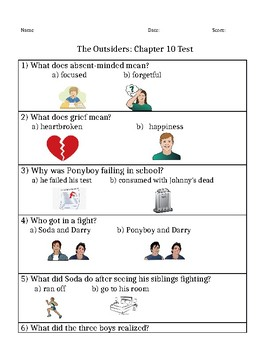Ch. 10 The Outsiders Test