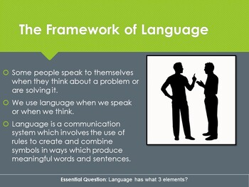 Ch 11.2 The Structure of Language Thinking and Language Understanding Psychology