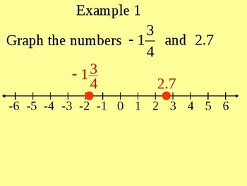 The Real Number Line