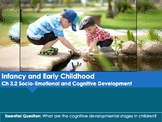 Ch 3.2 Cognitive and Emotional Development - Infancy & Childhood - Psychology