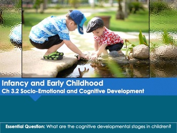 Ch 3.2 Cognitive and Emotional Development - Infancy & Childhood - Psychology