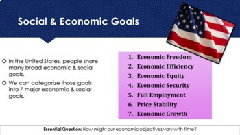 Ch 3.3 Evaluating Economic Performance American Free Enterprise System McGraw