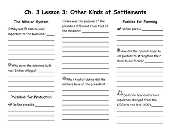 Ch. 3 Lesson 3 Other Kinds of Settlements