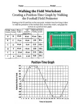 Ch 3 Walking the Field Worksheet
