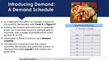 Ch 4.1 What is Demand? Economics - McGraw Hill