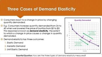 Ch 4.3 Elasticity of Demand - Demand - Economics - McGraw Hill
