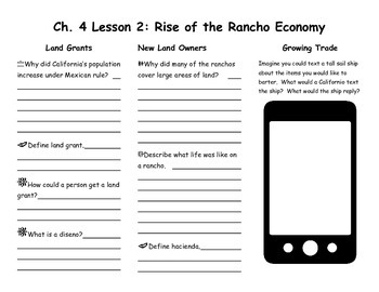 Ch. 4 Lesson 2 Rise of the Rancho Economy Notes Page