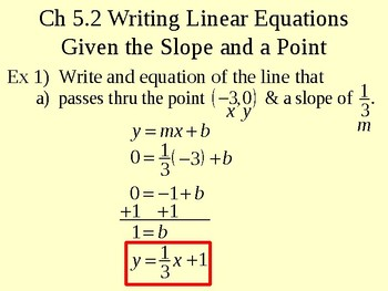 Writing Linear Equations Given Slope and Point