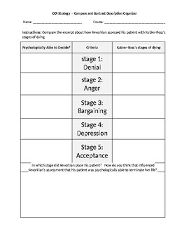 Ch 5.3 Psychology - Compare and Contrast Strategy - Common Core Worksheet