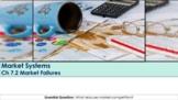 Ch 7.2 Market Failures -  Market Structures - Economics - McGraw Hill