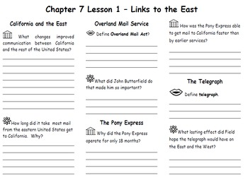 Ch. 7 Lesson 1 Links to the East