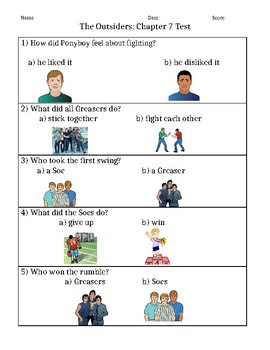 Ch. 7 The Outsiders (Attainment's Curriculum)