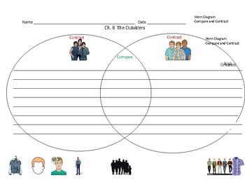 Ch. 8 The Outsiders (Venn Diagram)