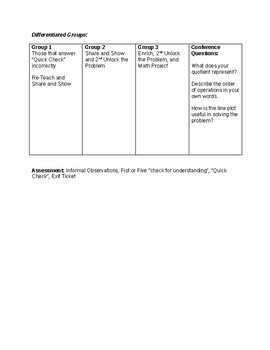 5th Grade Go Math Ch. 9 Unit Lesson Plans