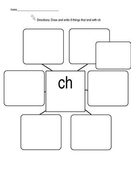 Ch Blend chart