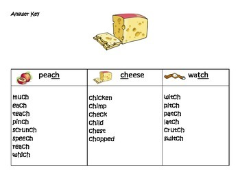 Ch and TCh Word Sort Printable Center