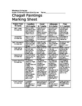 Chagall Paintings Marking Sheet