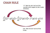 Chain Rule Slides