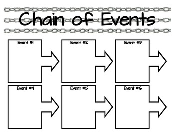 Chain of Events - Graphic Organizer - Reader's Response or Writing