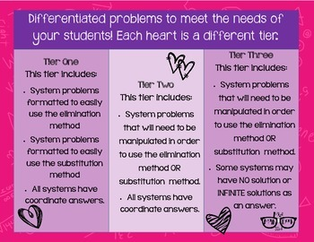 Systems of Equations: Chain of Hearts- 3-tiered activity!