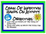 Chain of Infection Hands On Activity
