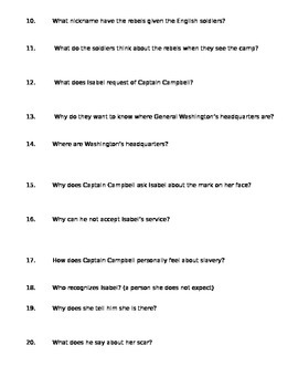 Chains Comprehension Questions Chapters 27-30