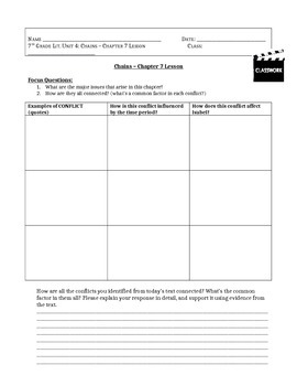 Chains, by Laurie Halse Anderson - Chapter 7 Lesson Plan & Worksheet