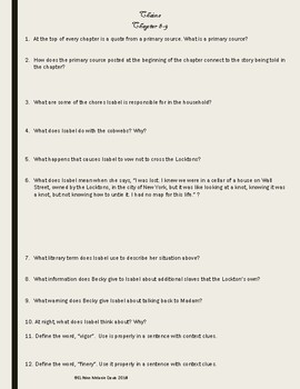 Chains by Laurie Halse Anderson/ Chapter 8-9 Comprehension Questions
