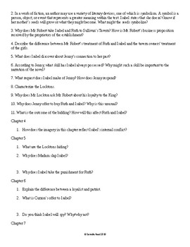 Chains by Laurie Halse Anderson Chapter Questions