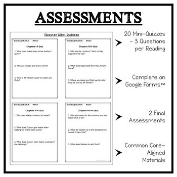 Chains by Laurie Halse Anderson: Quizzes, Tests, Essays - Assessment Pack