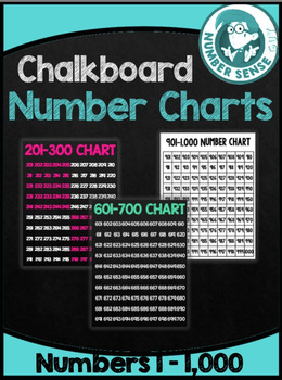 Chalk Board. Number Charts