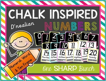 Chalk Inspired Number Posters {D'Nealian}