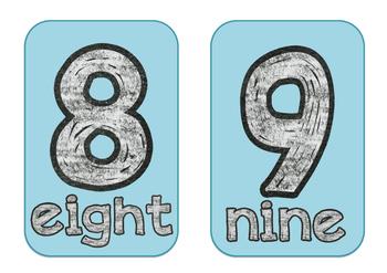 Chalk Number Display - Numbers 0 to 10