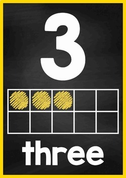 Classroom Chalkboard Posters Numbers with Ten Frames FREE