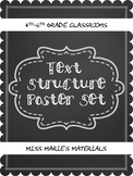 Chalk Text Structure Poster Set
