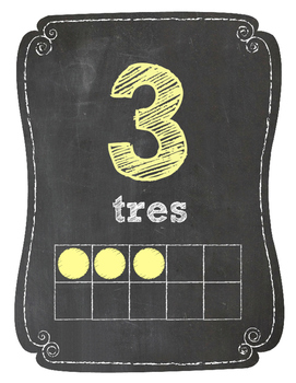 Chalkboard 0-20 Number Posters: Spanish Version