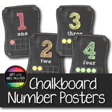 Chalkboard 0-20 Number Posters